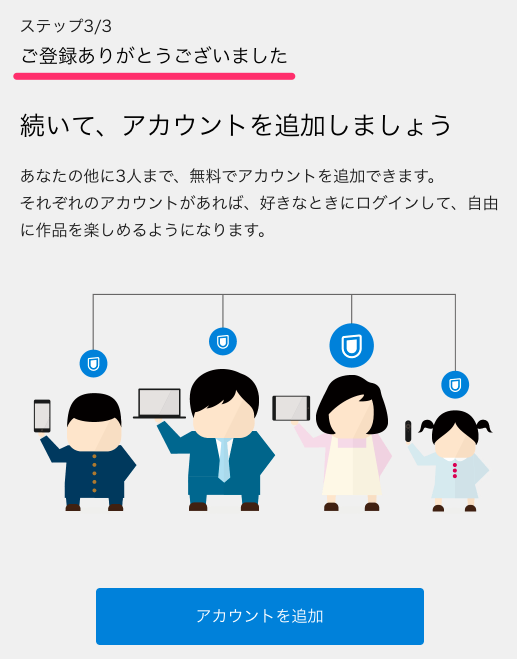 U-NEXT31日間無料トライアル【登録方法】登録完了
